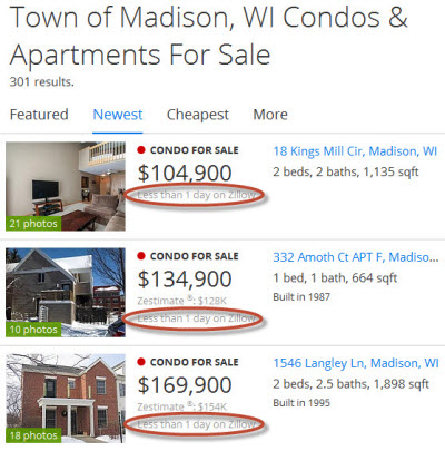 Madison Condos Days on Market